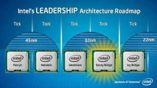 Intel Roadmap Ivy Bridge